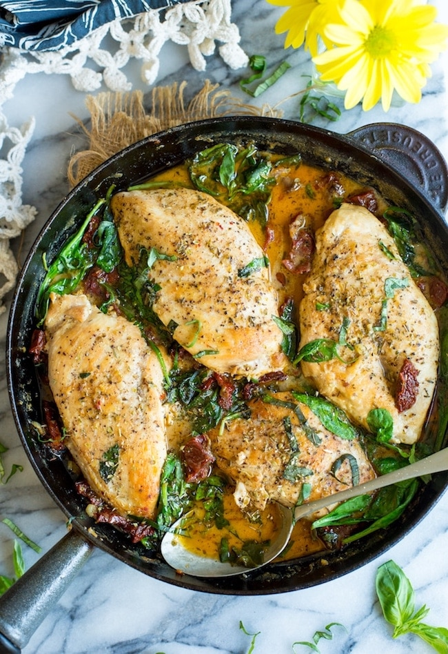 Paleo Sun Dried Tomato Chicken