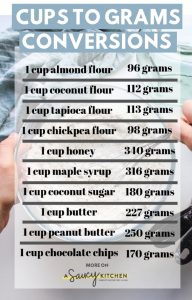 Cups to Grams Conversions for Common Ingredients - A Saucy