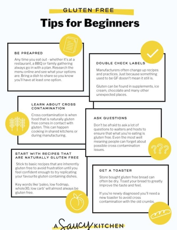 tips for gluten free beginners graphic