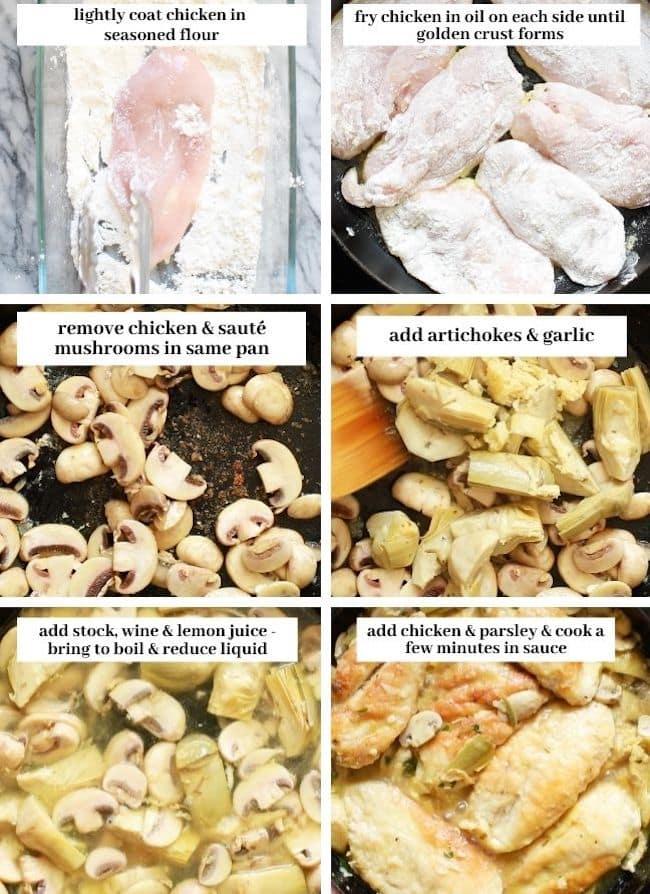 Mushroom & Artichoke Chicken collage