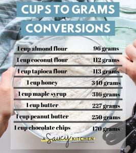 cups to grams graphic