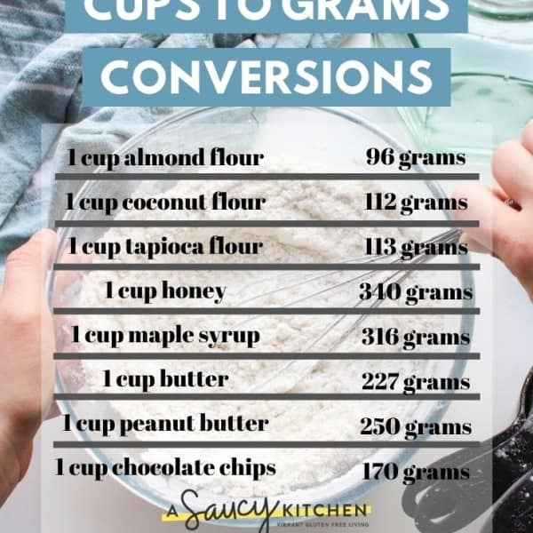 cups to grams