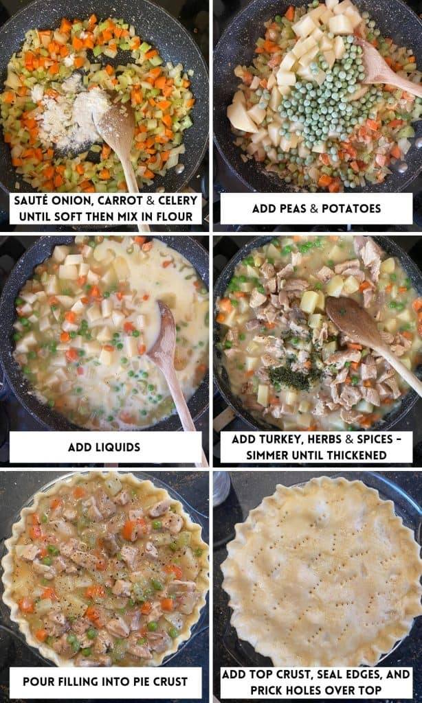 Double Crust Gluten Free Turkey Pot Pie collage