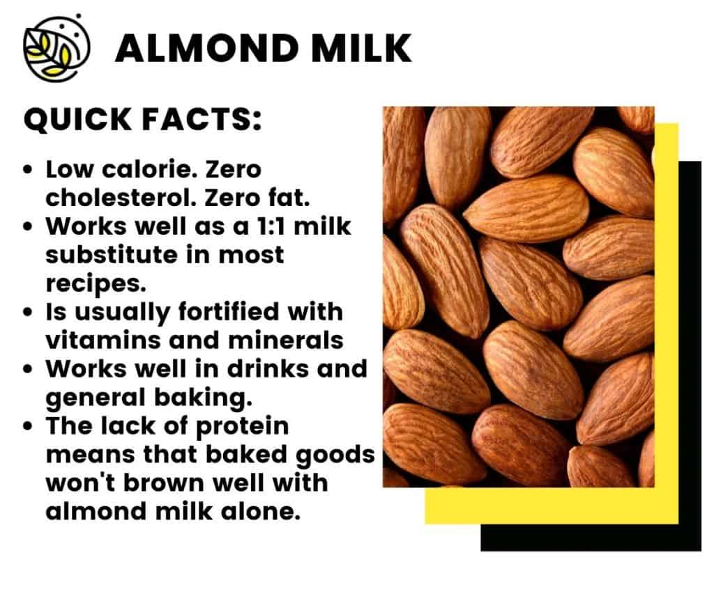 almond milk quick facts infographic