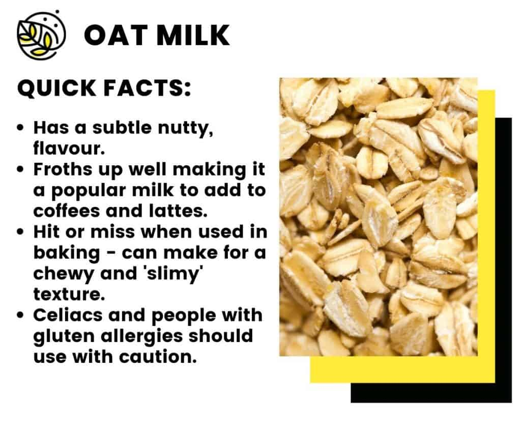 oat milk quick facts infographic