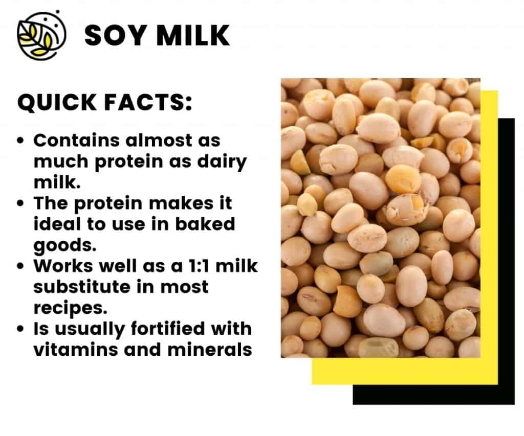 soy milk quick facts infographic