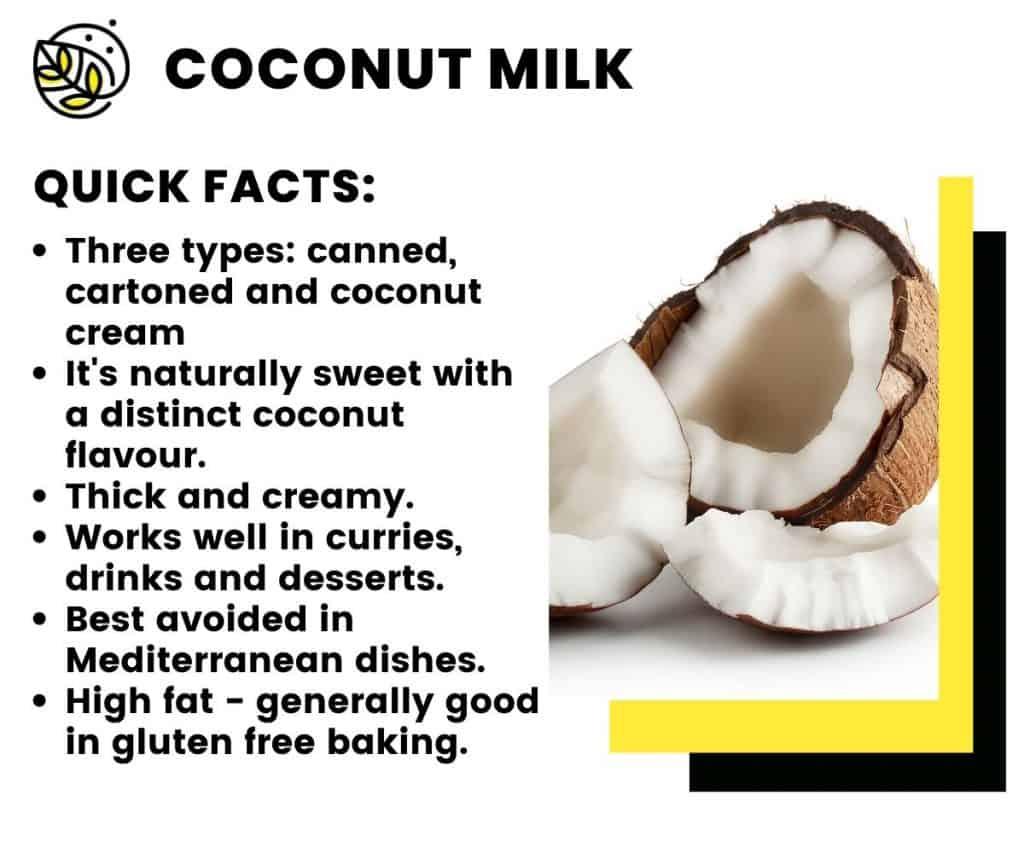 coconut milk quick facts infographic